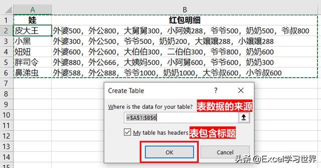 按逗號拆分Excel單元格,再分離中文數字,春節壓歲錢統計就用它 - 每日頭條