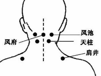 自己按摩三個穴位,頸椎疼痛遠離你~ - 每日頭條