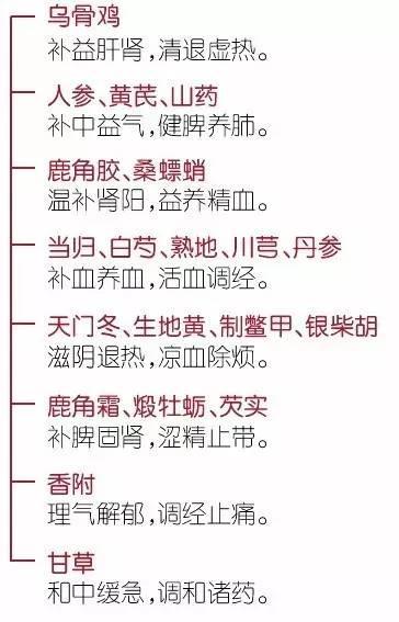 烏雞白鳳丸:不能包治所有月經病 - 每日頭條