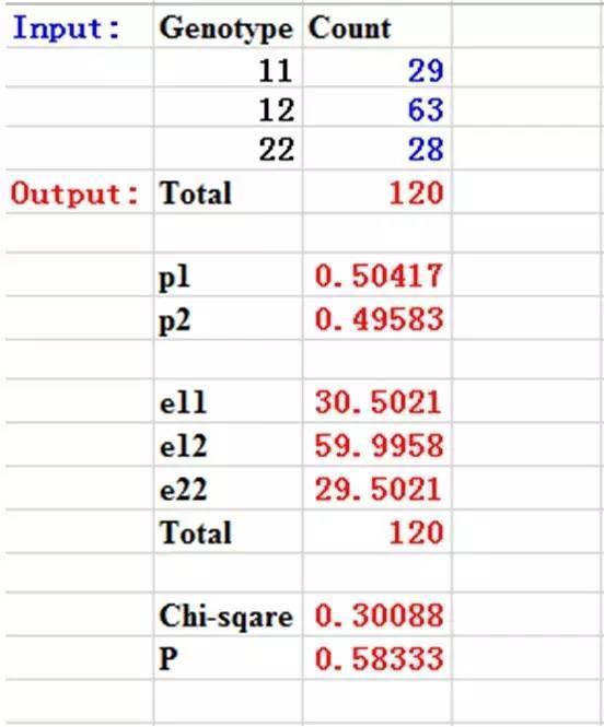一盞茶一篇meta(六)——(HWE)哈溫平衡的計算 - 每日頭條