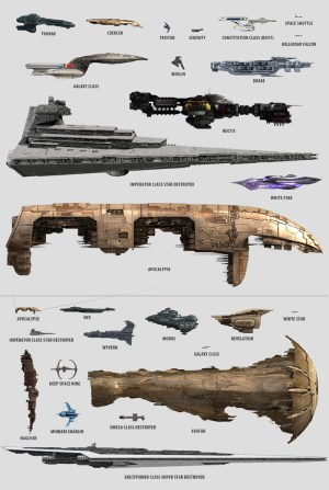 EVE Ship Comparison   EVE Online   Know Your Meme