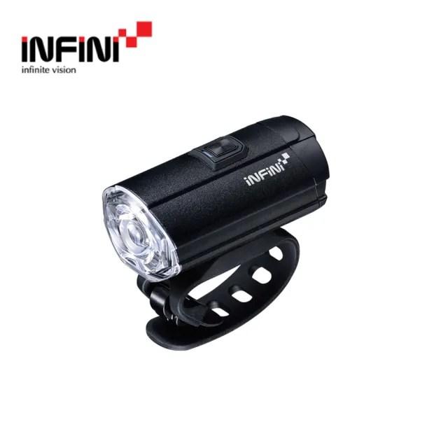 【INFINI】小巧自行車頭燈I-281P(單車燈、LED自行車燈、車前燈、車尾燈、腳踏車燈)