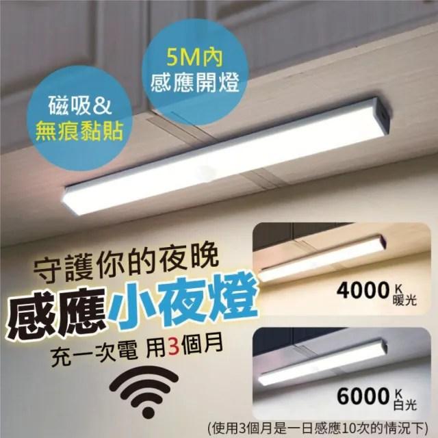 【無線USB充電】LED燈管 LED燈條  長條燈 磁吸燈 智能感應燈 走道燈 夜燈-30cm