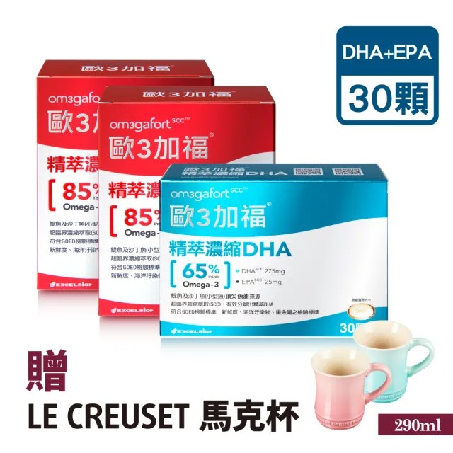 【Om3gafort 歐3加福】精萃濃縮魚油 30顆3入組 EPAX2   DHAx1(EPA30顆X2+DHA30顆x1)