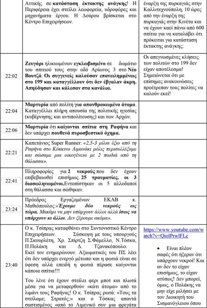 xristofilopoulou13