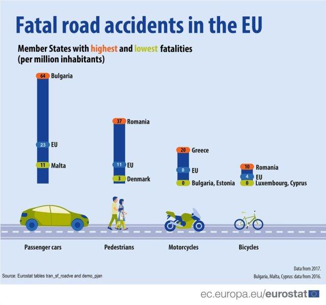 info-euro-bikes