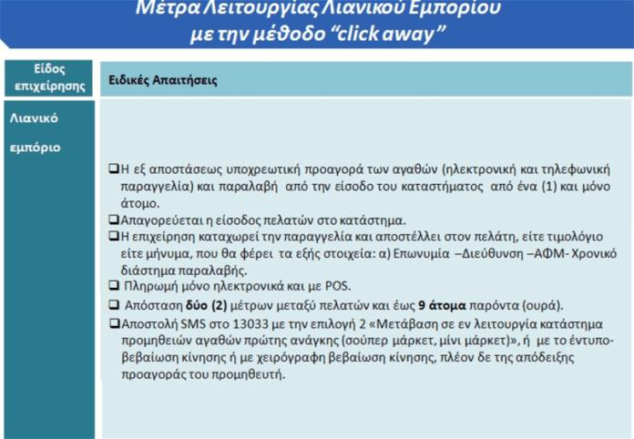 click_away_sms_metra_koronoios_georgiadis