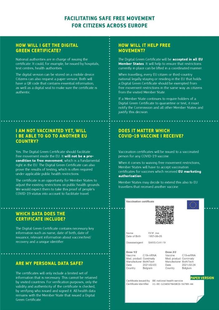 DigitalGreenCertificate_Factsheet-3_page-0002
