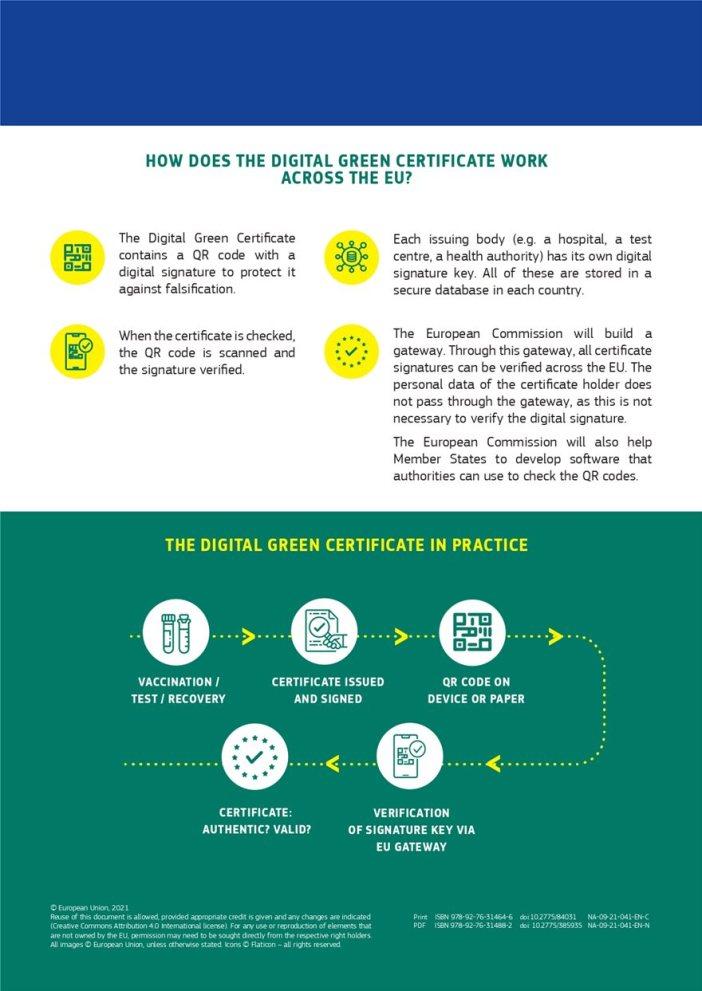 DigitalGreenCertificate_Factsheet-3_page-0003