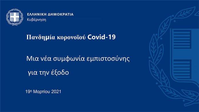 Covid-19---Περασμα-στην-Ανοιξη---Παρουσιαση---19_03_21-1