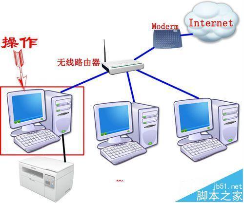 如何設置印表機固定IP? - 壹讀