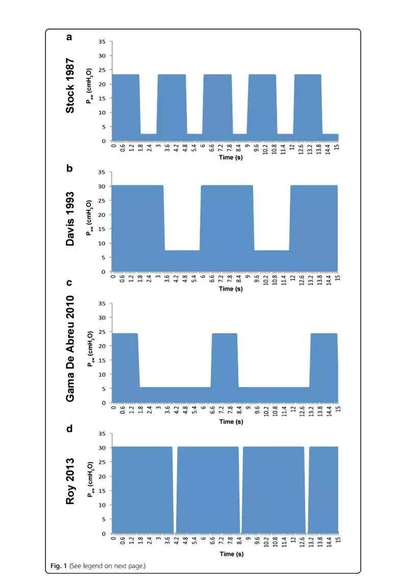 氣道壓力釋放通氣(APRV)30年演變 - 壹讀