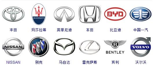世界汽車品牌logo大全--看到標誌就知道什麼牌子 - 壹讀