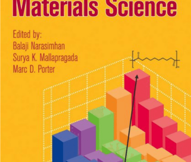 Pdf Invited Informatics For Combinatorial Materials Science