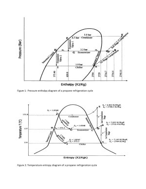 (PDF) Figure 1: Pressure enthalpy diagram of a propane