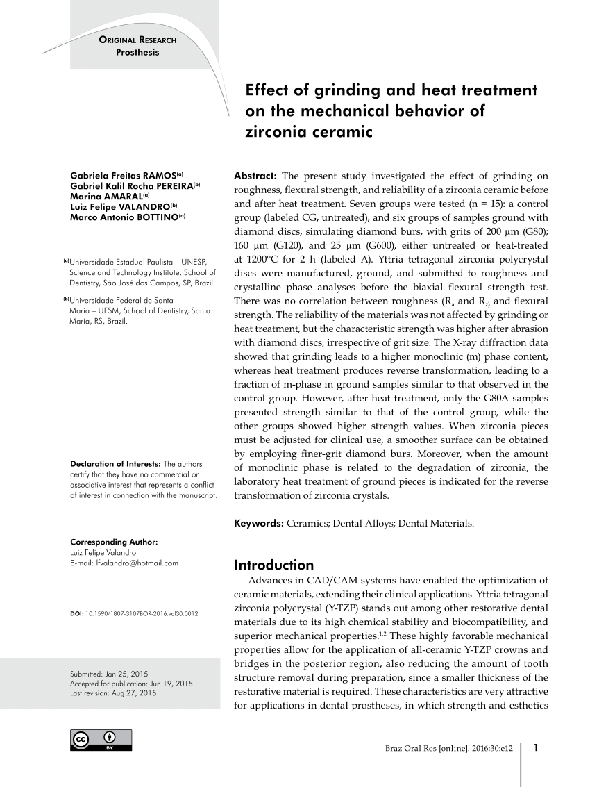 pdf effect of grinding and heat treatment on the mechanical behavior of zirconia ceramic