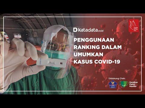 Penggunaan Rangking Dalam Umumkan Kasus Covid-19 | Katadata Indonesia