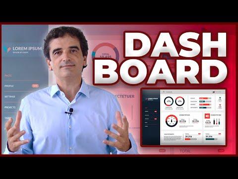 ¿Por qué deberías tener un DASHBOARD para Marketing?