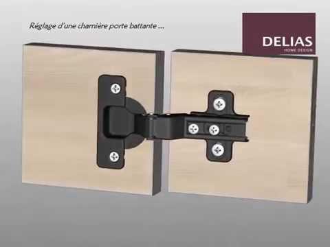Rglage Charnire Porte Battante De Meuble YouTube
