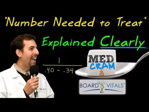 Number Needed To Treat (NNT) - A BoardVitals Question Explained Clearly by MedCram.com