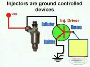Injector Circuit & Wiring Diagram  YouTube