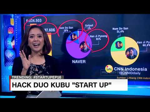 Hack Duo Kubu 'Start Up'