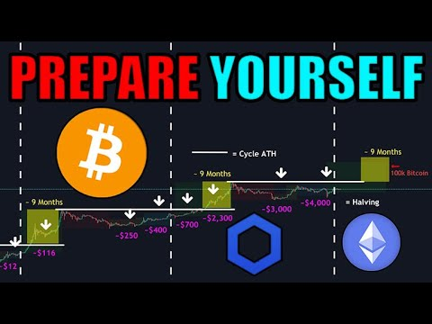 🔴 Prepare To NEVER See This Bitcoin Price Level Again! Chainlink Breaking All Time Highs! + More