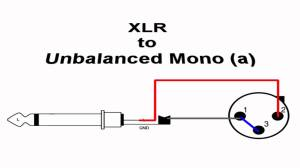 wiring XLR 2 Mono A  YouTube