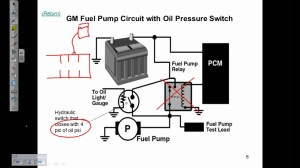 Fuel Pump Electrical Circuits Description and Operation  YouTube