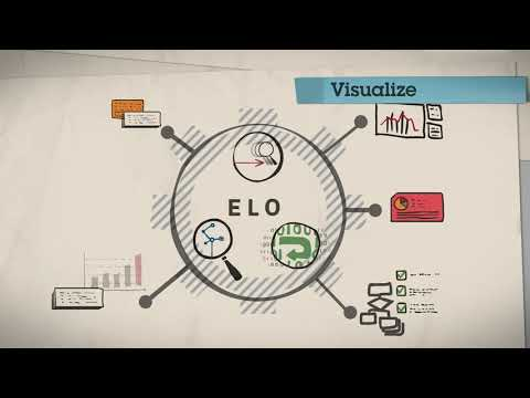 IBM Engineering Lifecycle Optimization