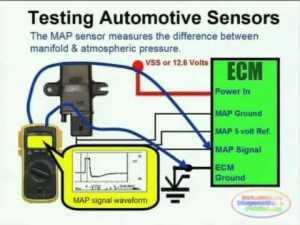 MAP Sensor & Wiring Diagram  YouTube