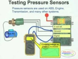 Pressure Sensor & Wiring Diagram  YouTube