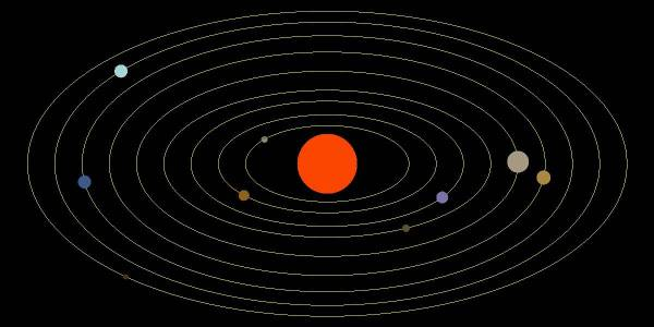 Solar System - Planet Movement Animation - YouTube