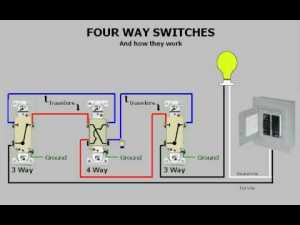 Fourway Switches & How They Work  YouTube