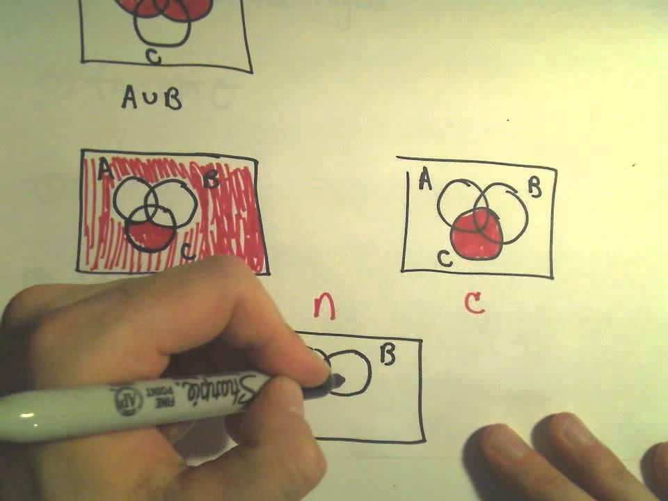 Venn Diagrams Shading Regions With Three Sets Part 2 Of
