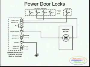 Power Door Locks & Wiring Diagram  YouTube