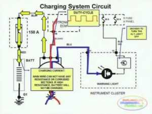 Charging System & Wiring Diagram  YouTube