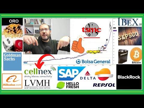 🟢Resumen semanal INVERSION en ►BOLSA📈 con David Galán 18 abril 2021