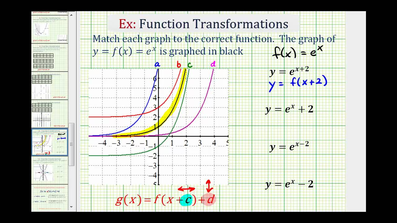 Ex Match The Graphs Of Translated Exponential Function To