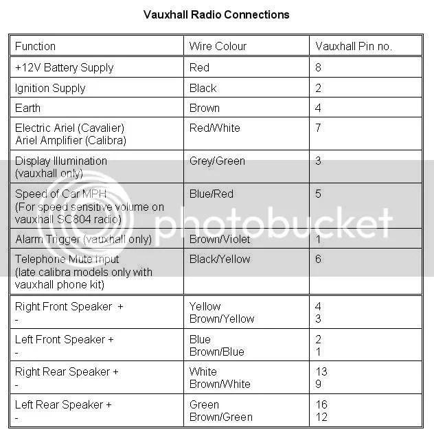 vauxhall astra g radio wiring diagram vauxhall astra radio wiring diagram - somurich.com astra g stereo wiring diagram #5