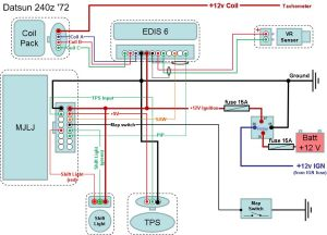 Autosport Labs :: View topic  Datsun 240z with L28 & 3x 40 DCOE, MJLJ w TPS