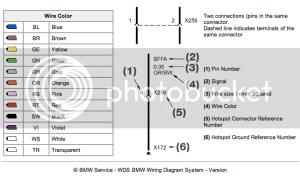WDS BMW Wiring Diagram System  Z4forum