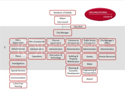 New Organizational Chart FY15 photo neworganizationalchart_zps0d8ce6a1.jpg