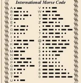 Morse Code Chart   Morse Code Chart Akba Greenw Co