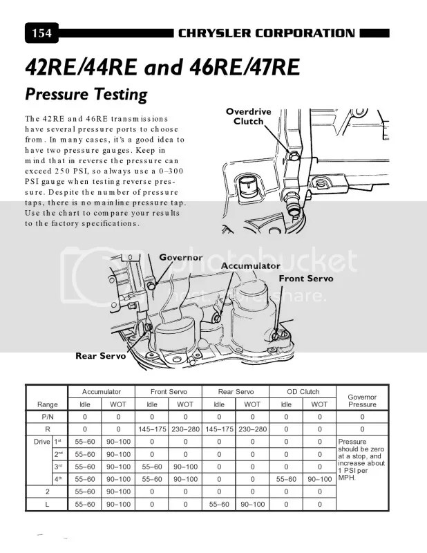46rh Wiring Diagram - All Diagram Schematics on