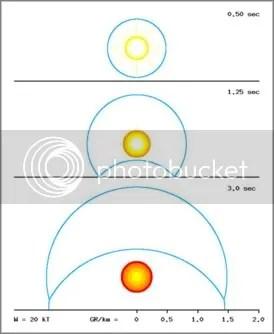 https://i1.wp.com/i1014.photobucket.com/albums/af266/haremountain/Nuclear%20strike/500px-Mach_effect_sequence-1_border.jpg