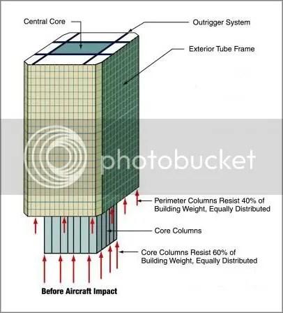 https://i1.wp.com/i1014.photobucket.com/albums/af266/haremountain/Shielding%20and%20measurements%20and%20decontamination/fig-2-19_border.jpg
