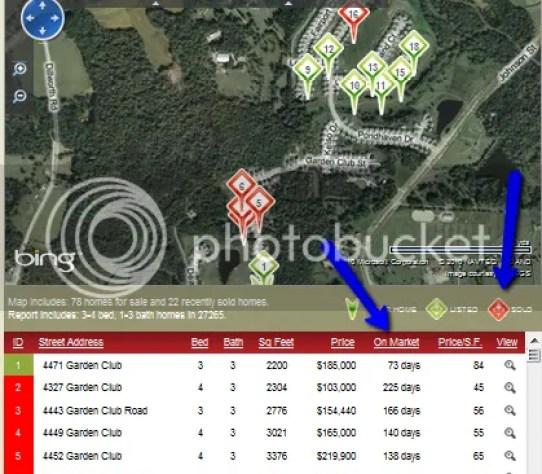 Market Snapshot Property Details