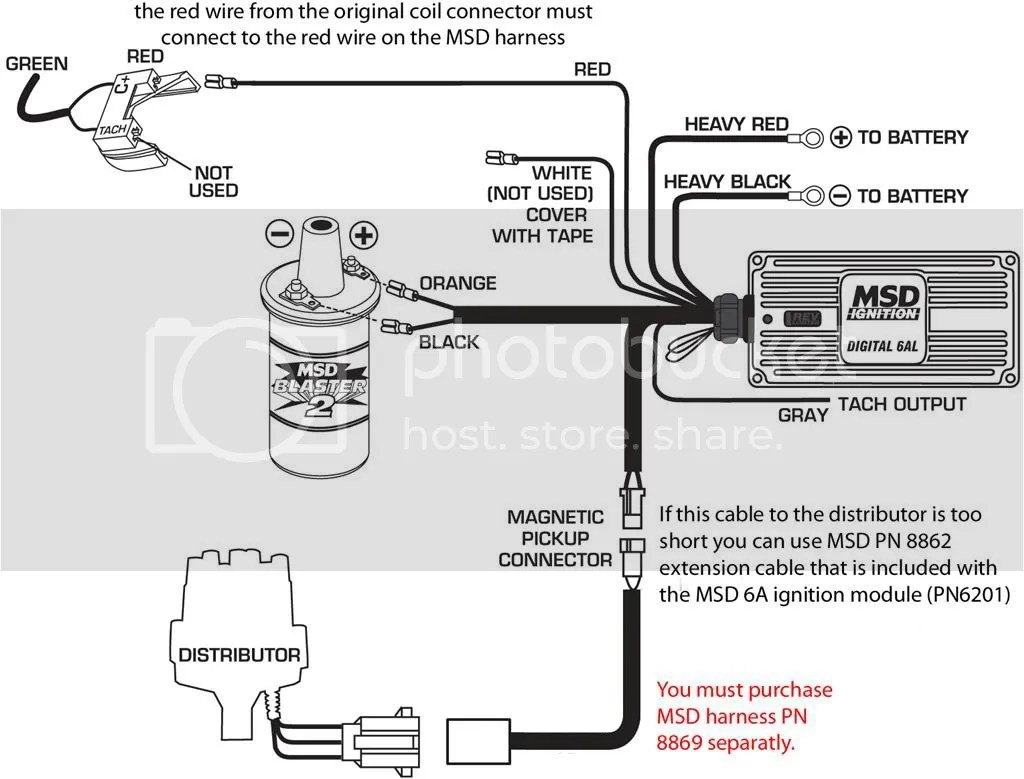 Amc Ignition Module Wiring Diagram | Wiring Diagram on