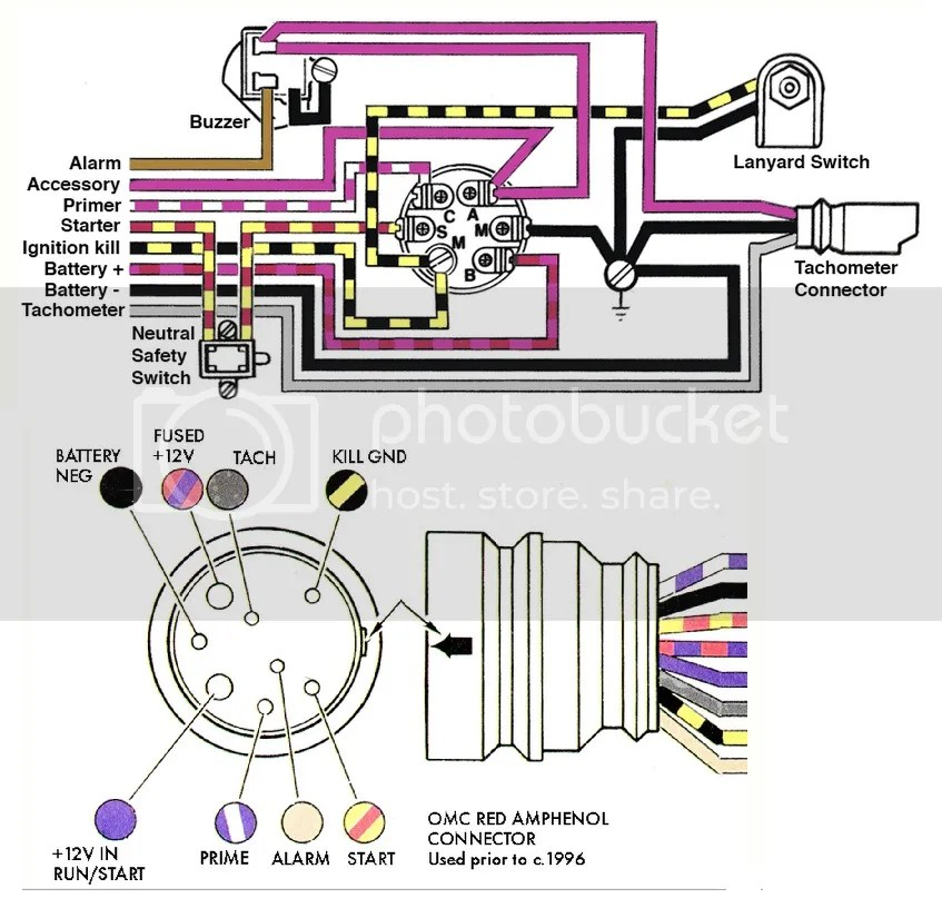 wiring diagram 323cc mercury collection of wiring diagram u2022 rh wiringbase today